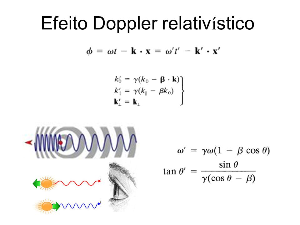 Efeito Doppler relativístico