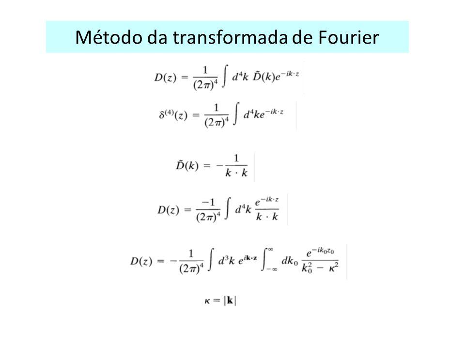 Método da transformada de Fourier