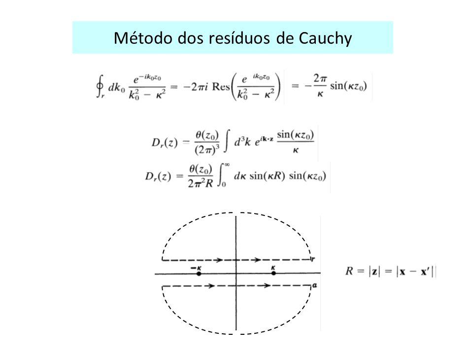 Método dos resíduos de Cauchy
