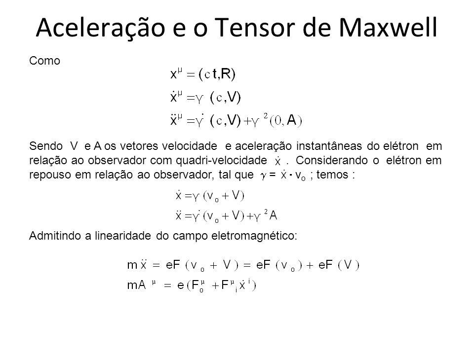 Aceleração e o Tensor de Maxwell