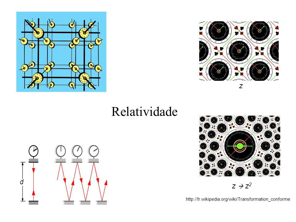 z Relatividade z  z2 http://fr.wikipedia.org/wiki/Transformation_conforme