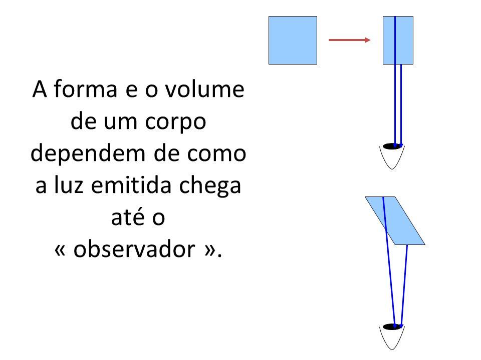 A forma e o volume de um corpo dependem de como a luz emitida chega até o « observador ».