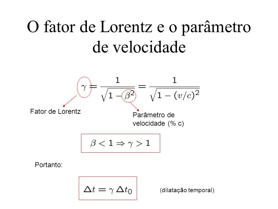 O fator de Lorentz e o parâmetro de velocidade