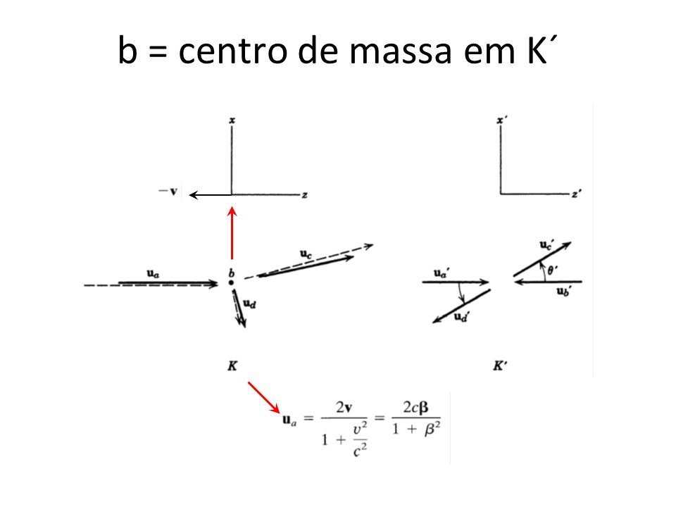 b = centro de massa em K´