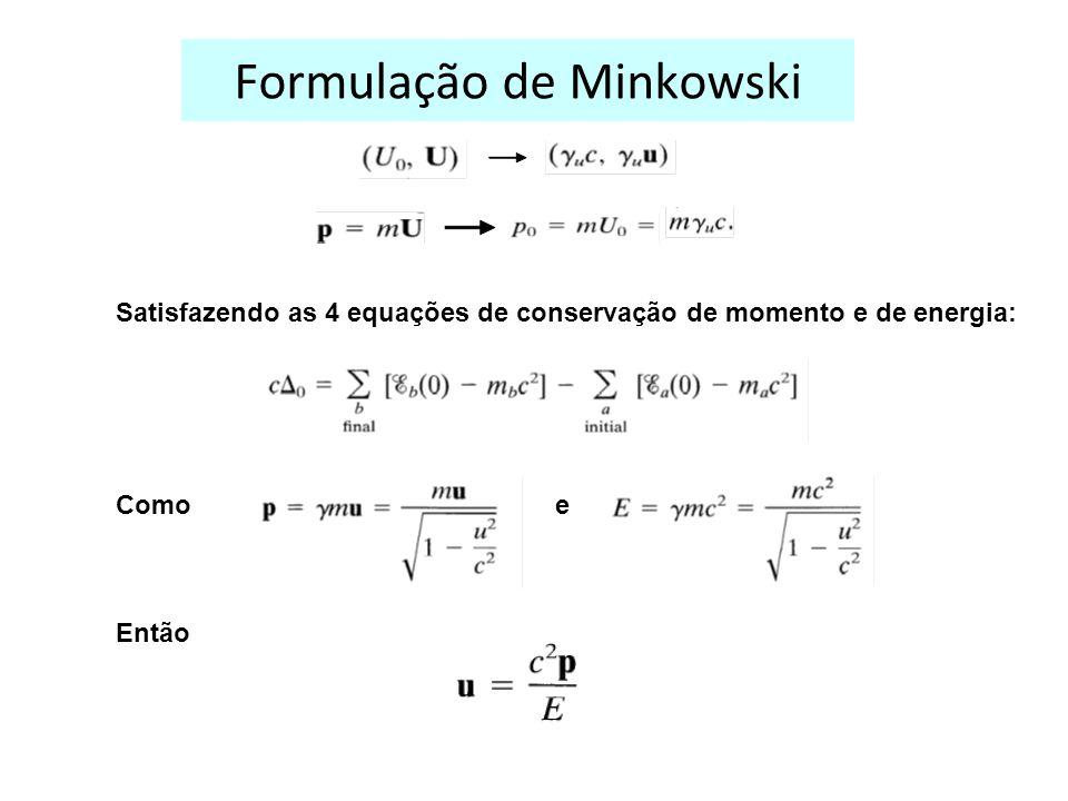 Formulação de Minkowski