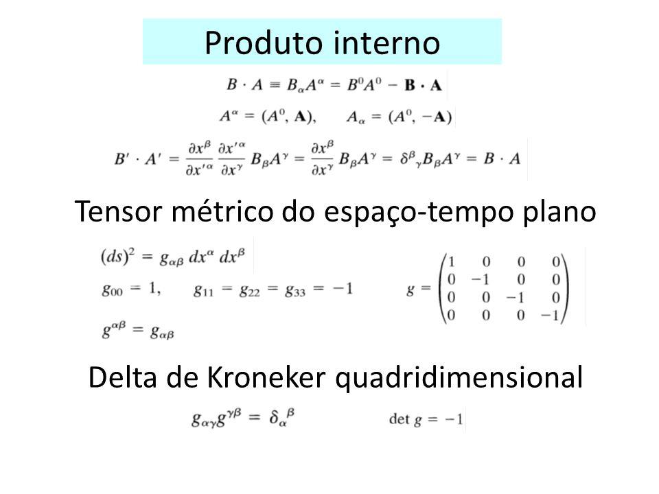 Produto interno Tensor métrico do espaço-tempo plano