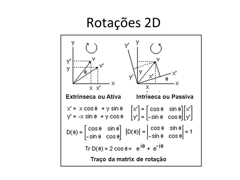 Rotações 2D Extrínseca ou Ativa Intríseca ou Passiva