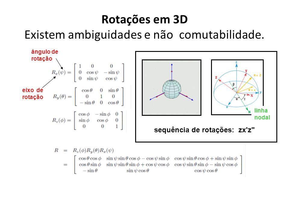 Rotações em 3D Existem ambiguidades e não comutabilidade.