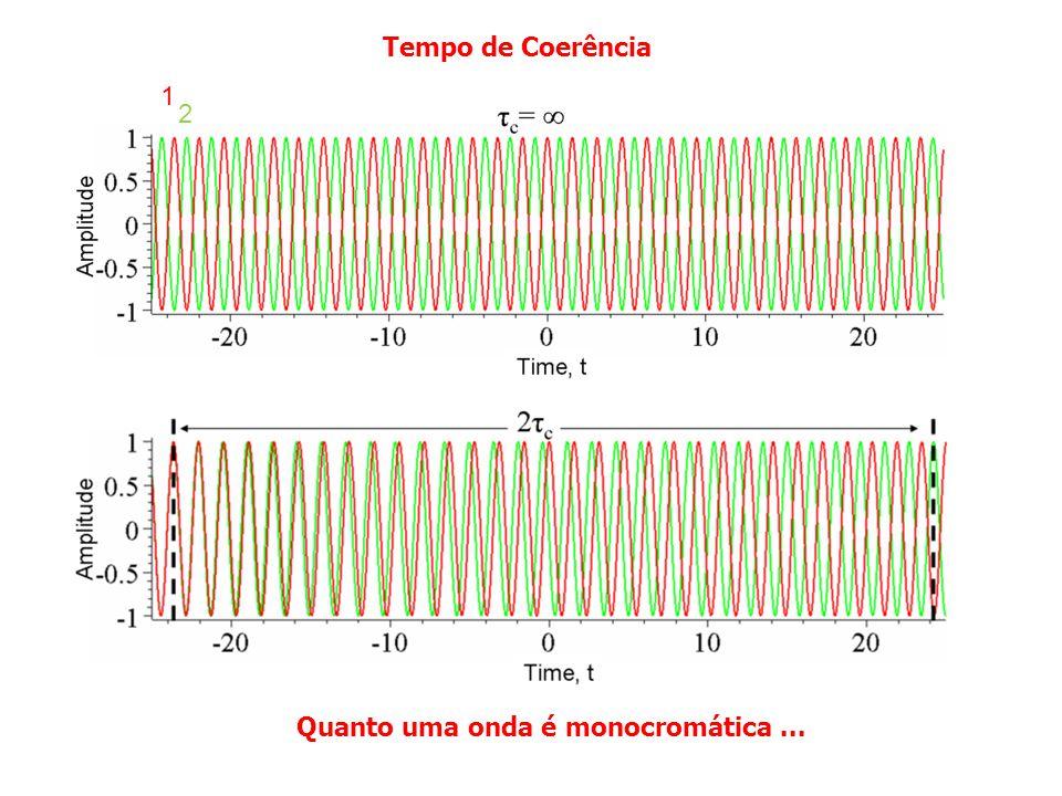 Tempo de Coerência 1 2 Quanto uma onda é monocromática ...