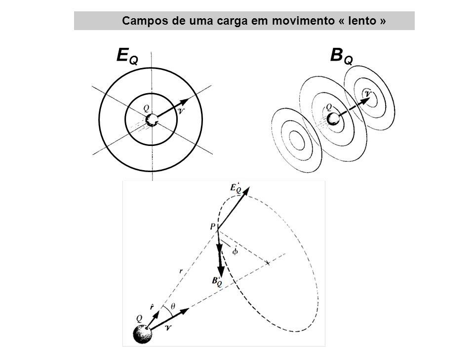 Campos de uma carga em movimento « lento »