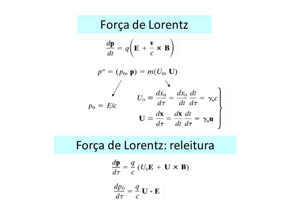 Força de Lorentz: releitura