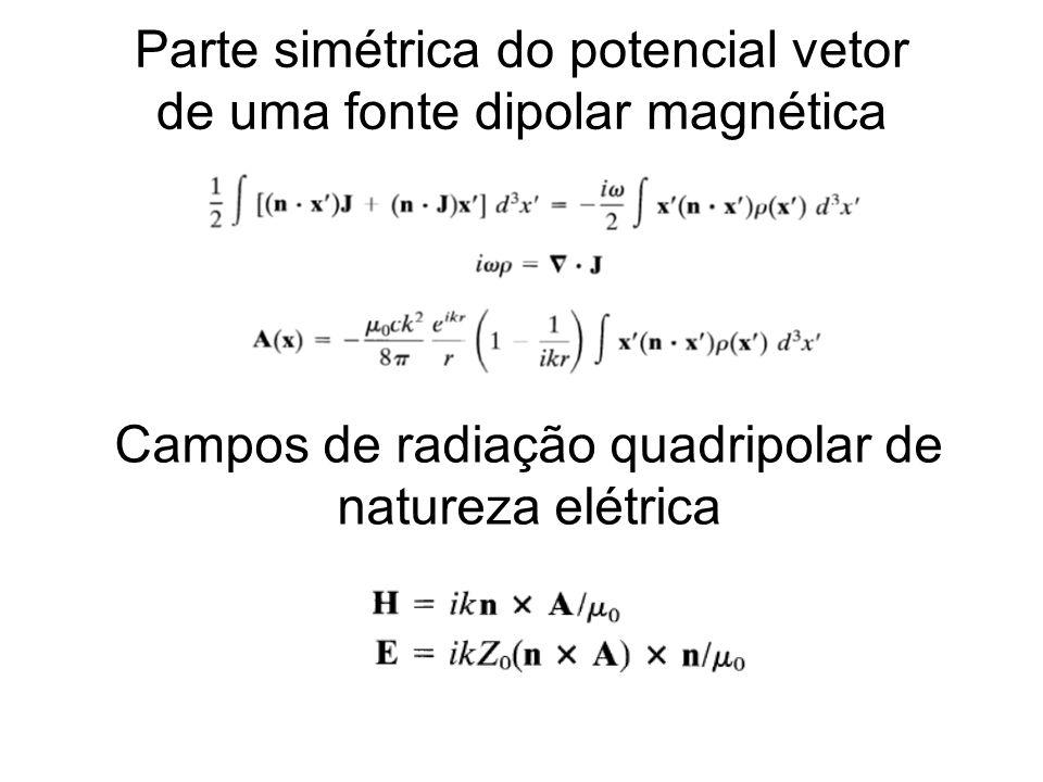 Parte simétrica do potencial vetor de uma fonte dipolar magnética