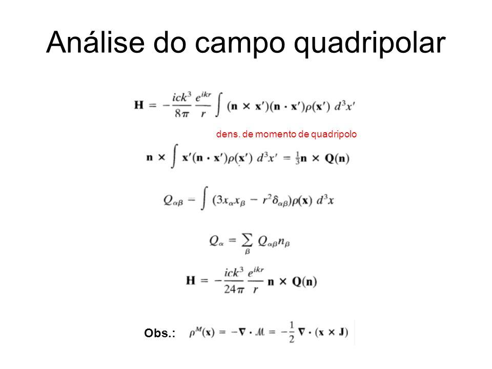 Análise do campo quadripolar
