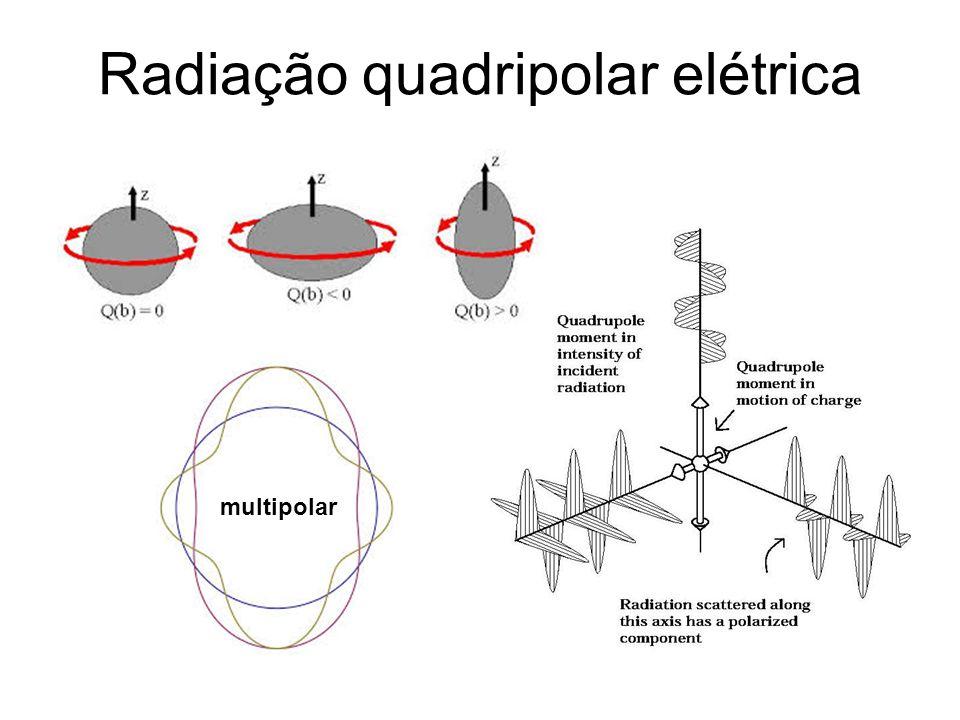Radiação quadripolar elétrica