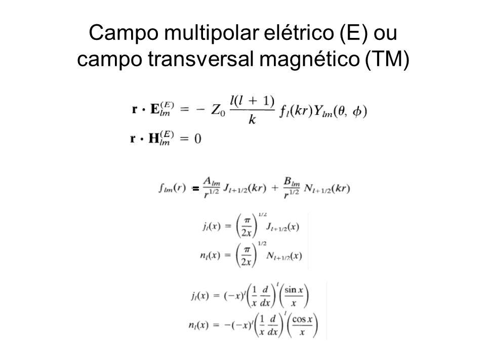 Campo multipolar elétrico (E) ou campo transversal magnético (TM)