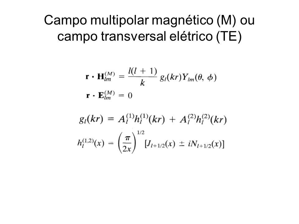 Campo multipolar magnético (M) ou campo transversal elétrico (TE)