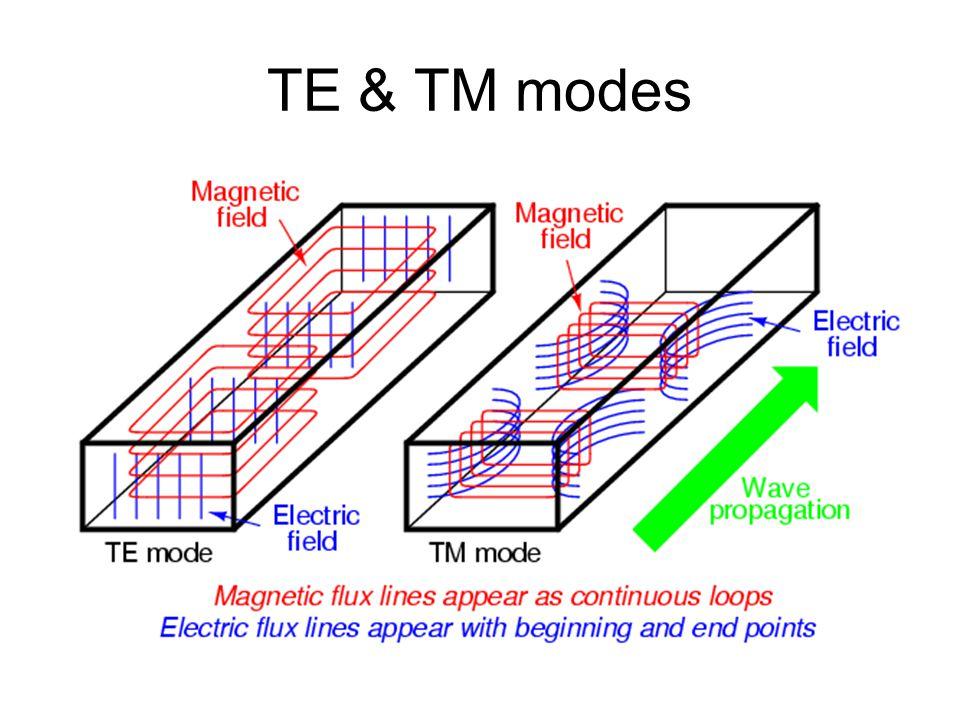 TE & TM modes