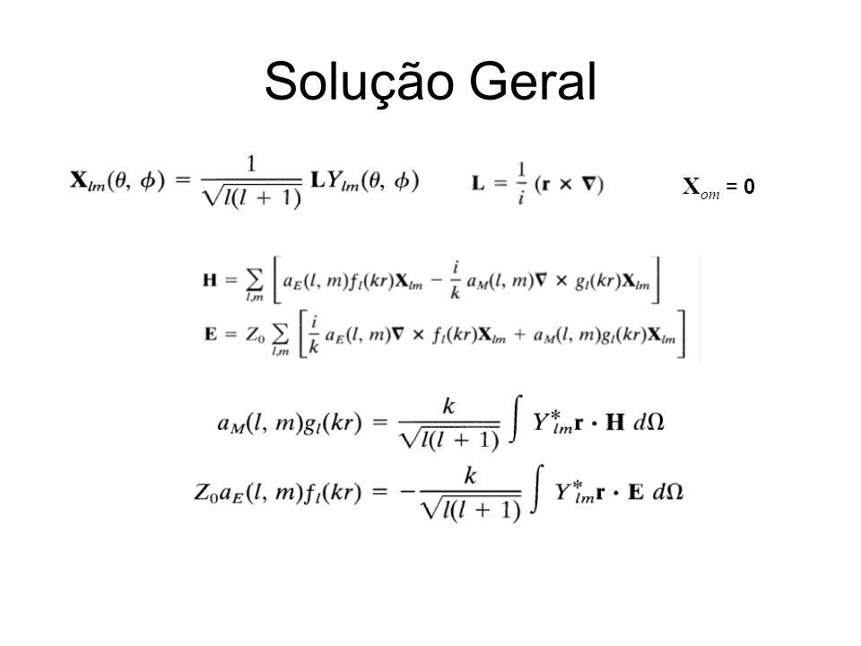 Solução Geral Xom = 0