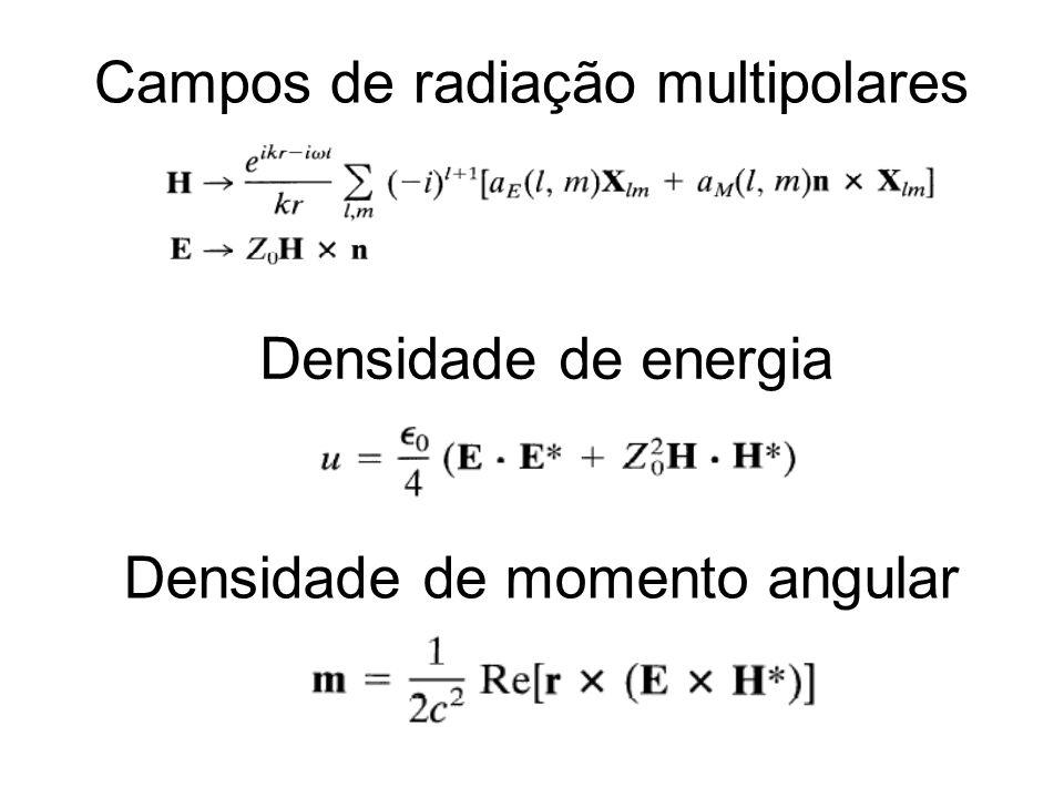 Campos de radiação multipolares