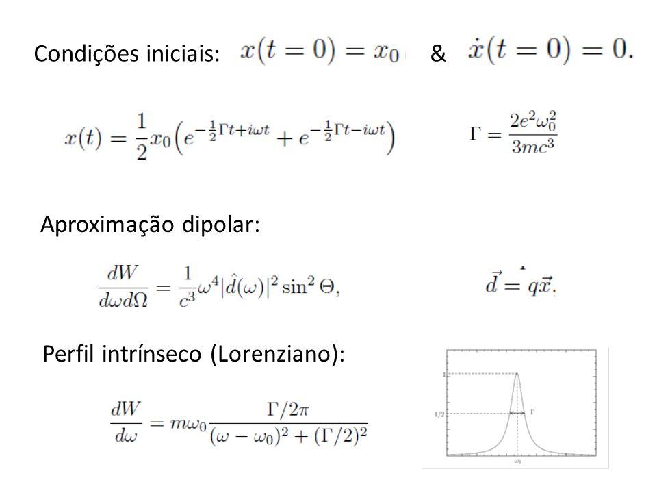 Perfil intrínseco (Lorenziano):