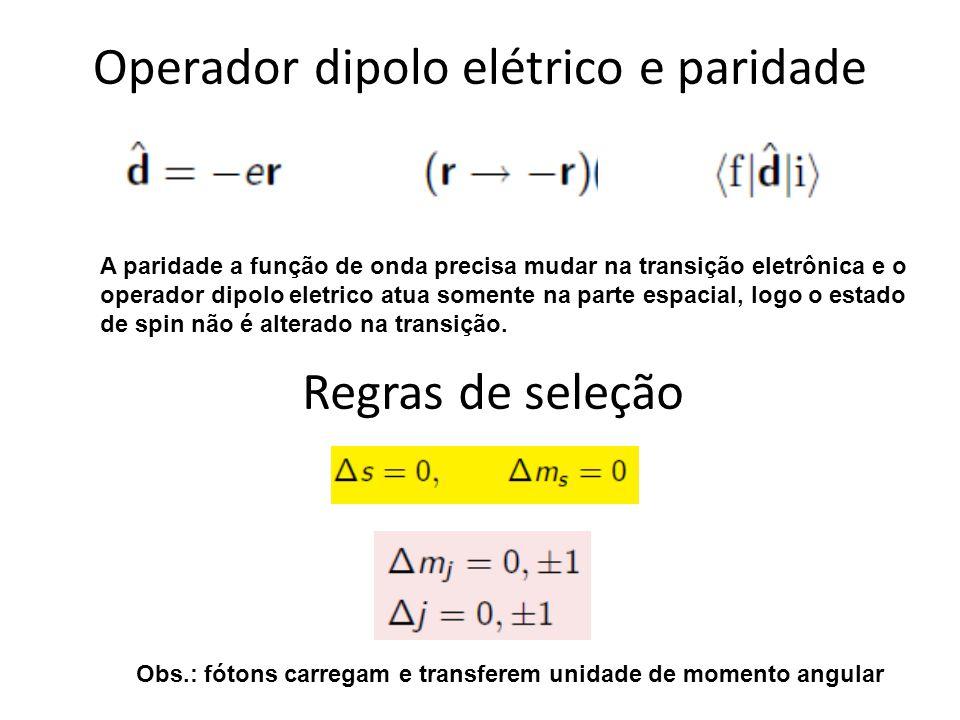Operador dipolo elétrico e paridade