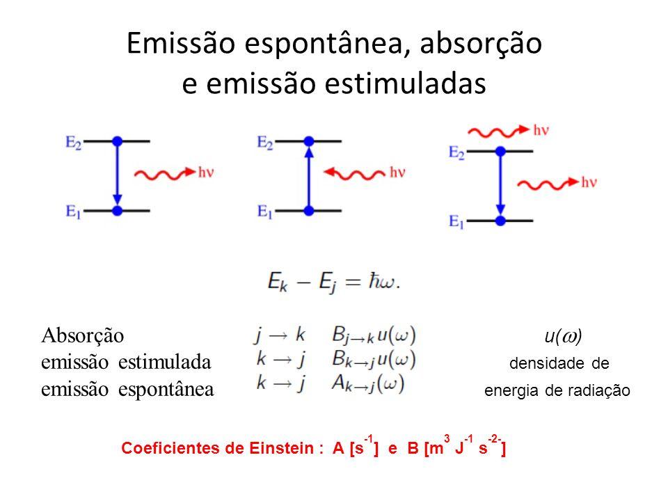 Emissão espontânea, absorção e emissão estimuladas