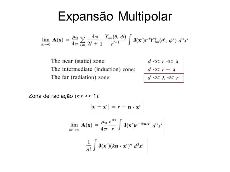 Expansão Multipolar Zona de radiação (k r >> 1):