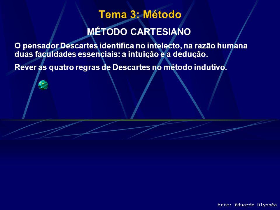 Tema 3: Método MÉTODO CARTESIANO