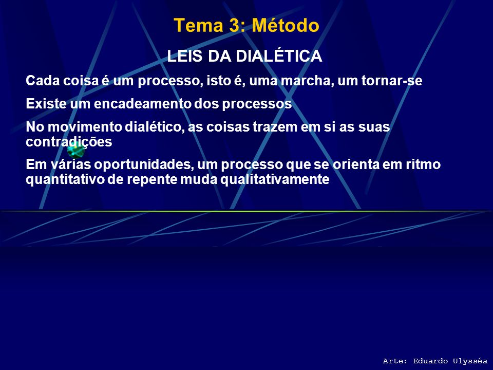 Tema 3: Método LEIS DA DIALÉTICA