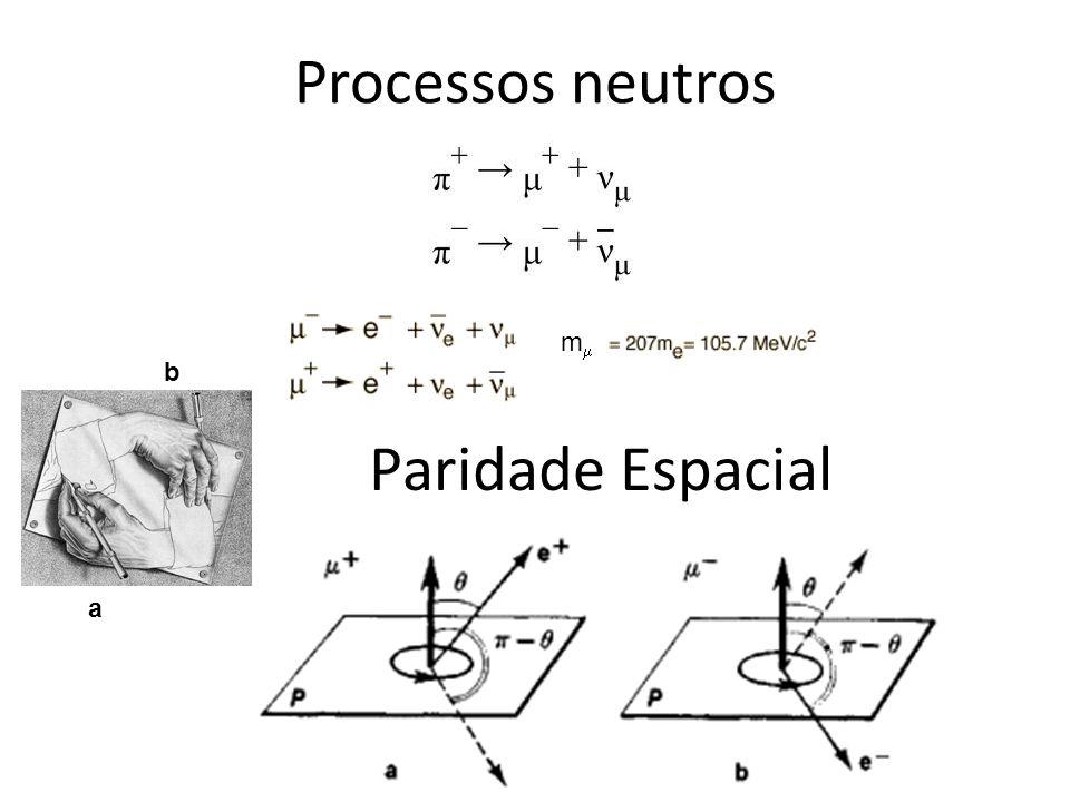 Processos neutros mm b Paridade Espacial a