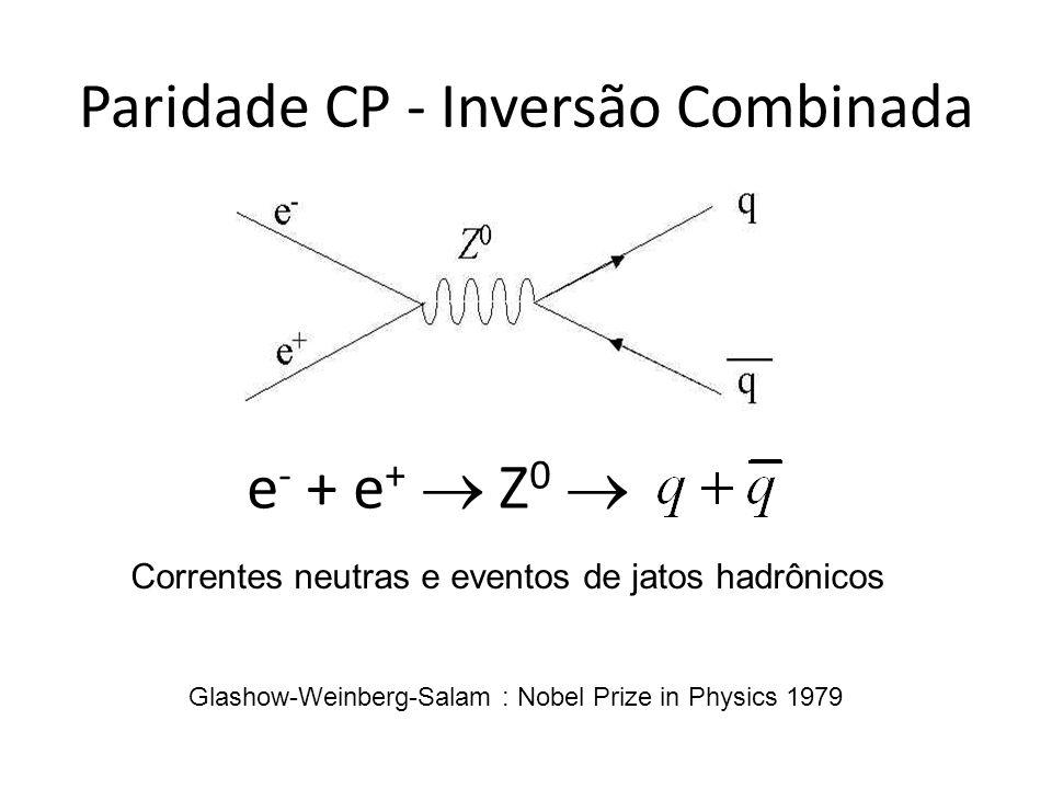 Paridade CP - Inversão Combinada