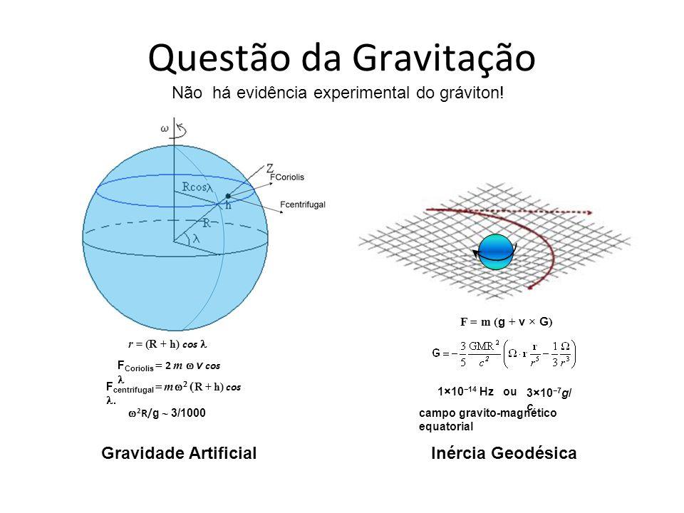Questão da Gravitação Não há evidência experimental do gráviton!