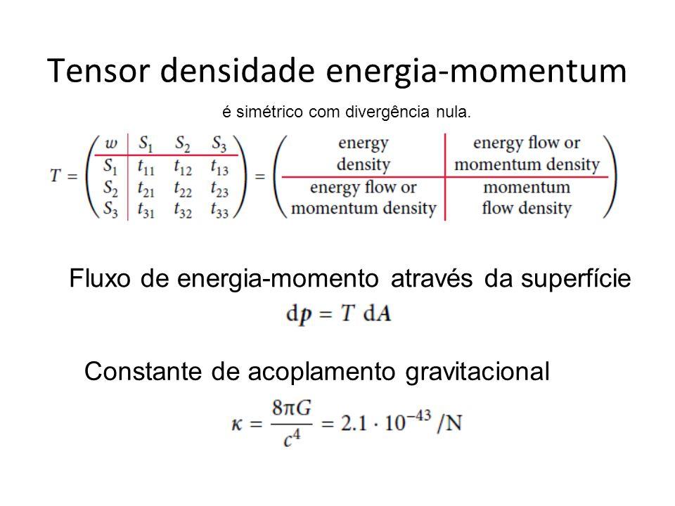 Tensor densidade energia-momentum