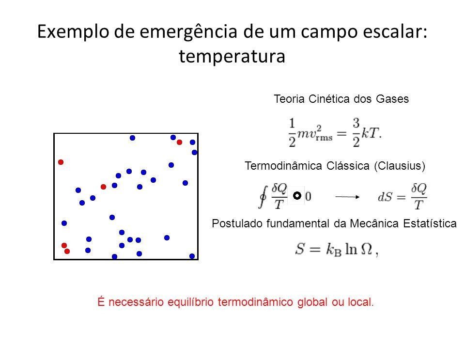 Exemplo de emergência de um campo escalar: temperatura