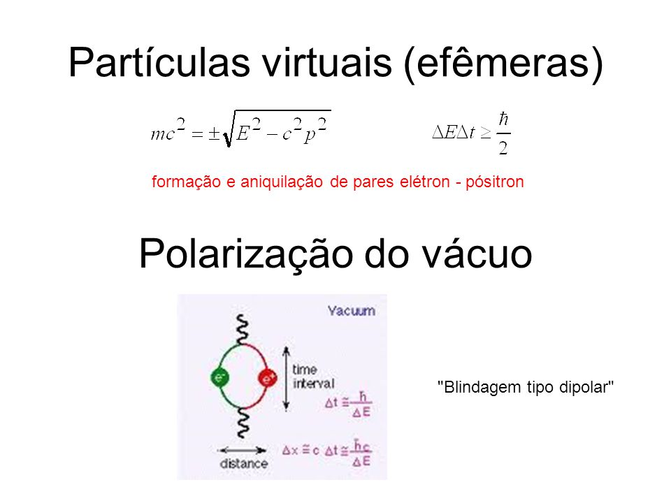 Partículas virtuais (efêmeras)