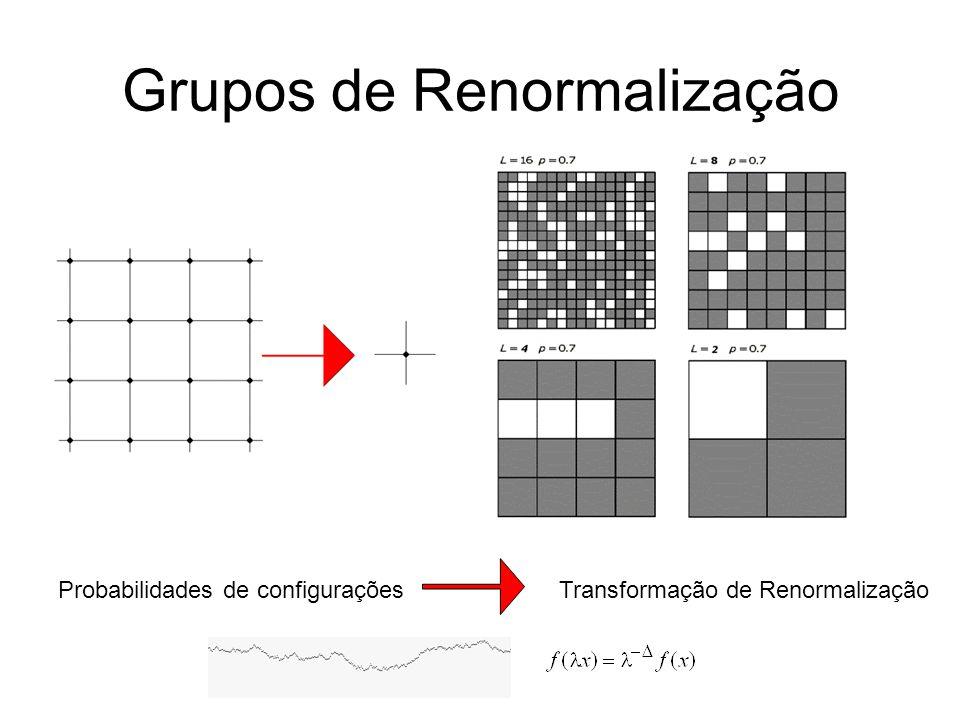 Grupos de Renormalização