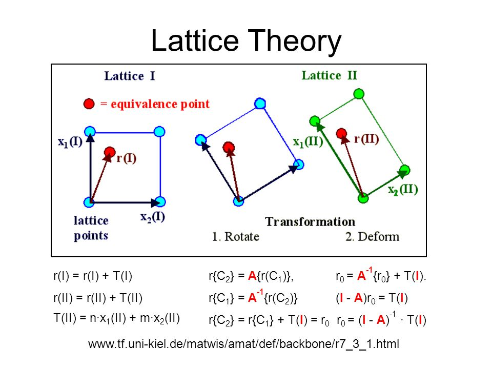 Lattice Theory r(I) = r(I) + T(I) T(II) = n·x1(II) + m·x2(II)