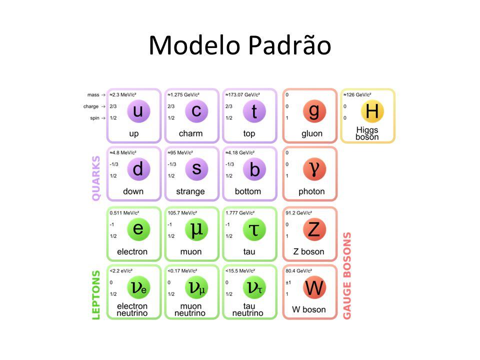 Modelo Padrão