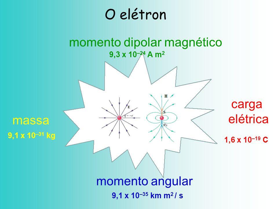 O elétron momento dipolar magnético carga elétrica massa