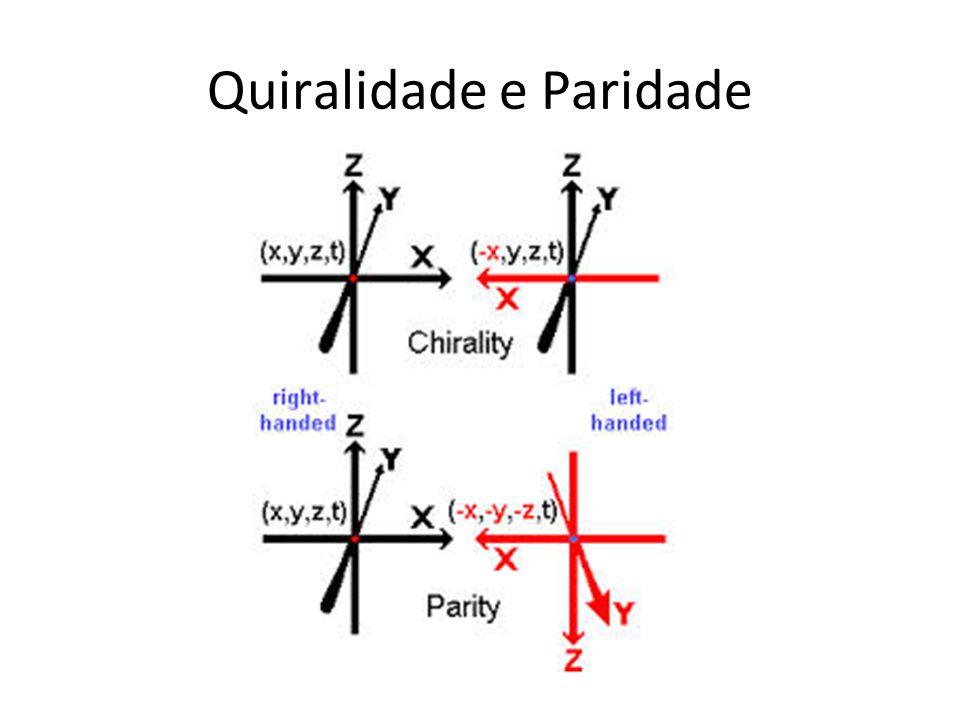 Quiralidade e Paridade