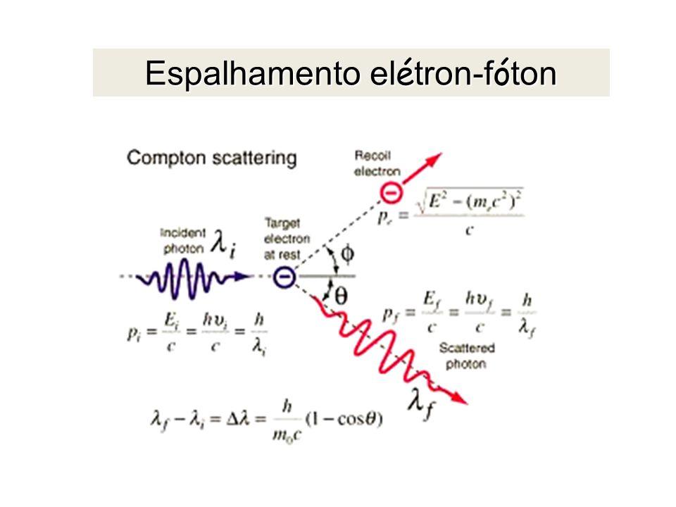Espalhamento elétron-fóton