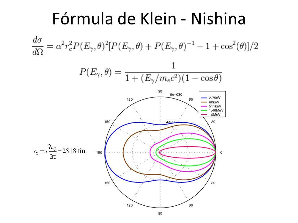 Fórmula de Klein - Nishina