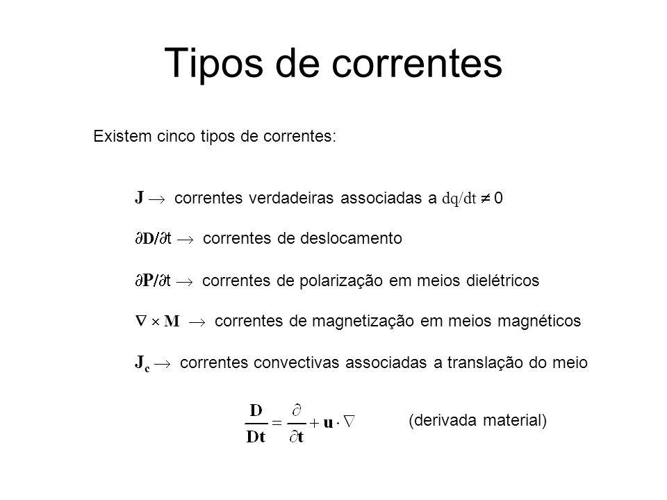 Tipos de correntes J  correntes verdadeiras associadas a dq/dt  0