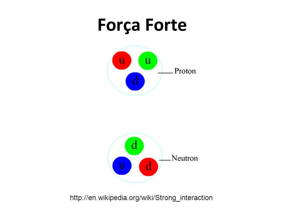 Força Forte http://en.wikipedia.org/wiki/Strong_interaction
