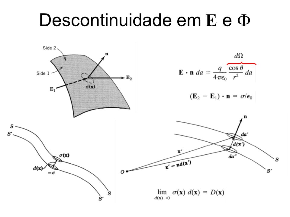 Descontinuidade em E e 