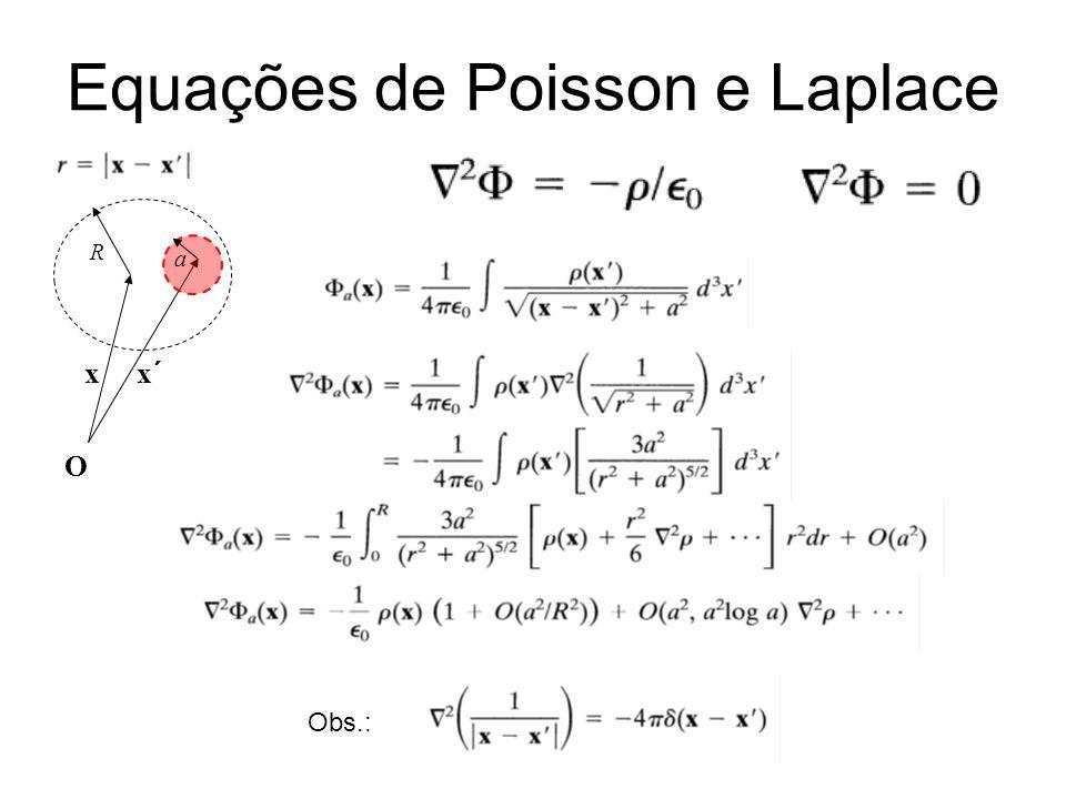 Equações de Poisson e Laplace