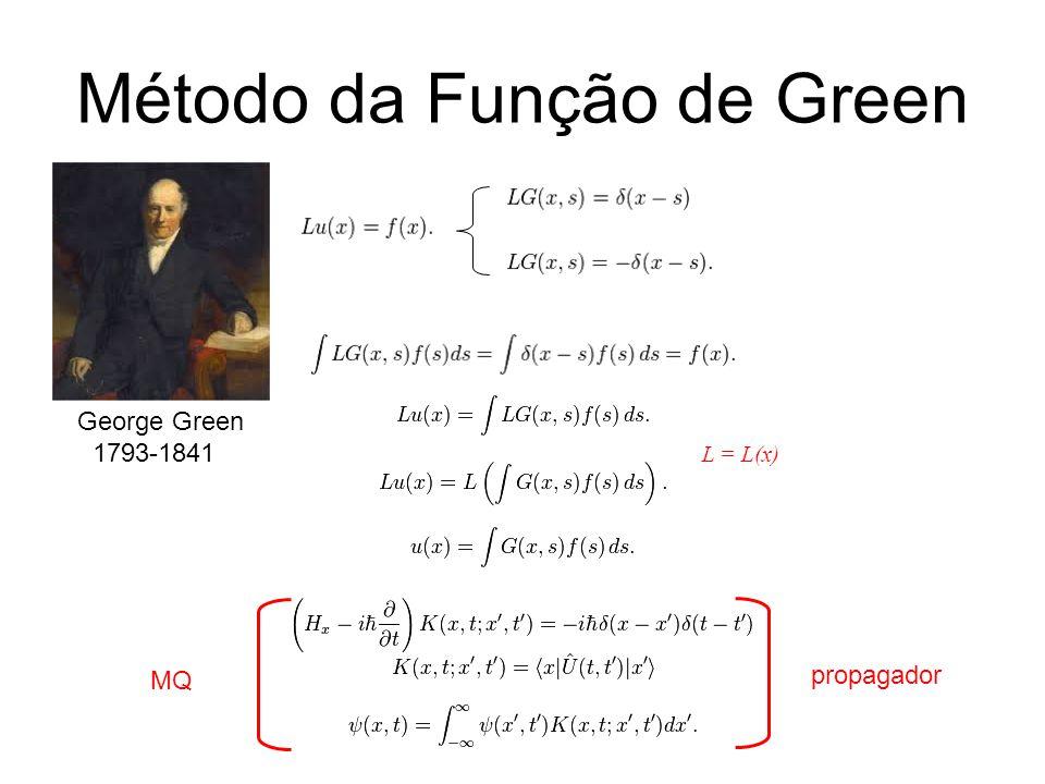 Método da Função de Green