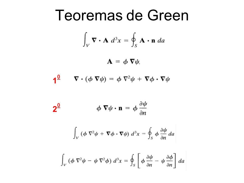 Teoremas de Green 10 20