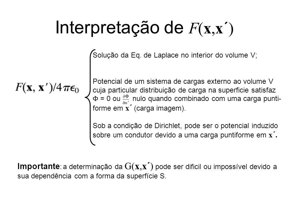 Interpretação de F(x,x´)