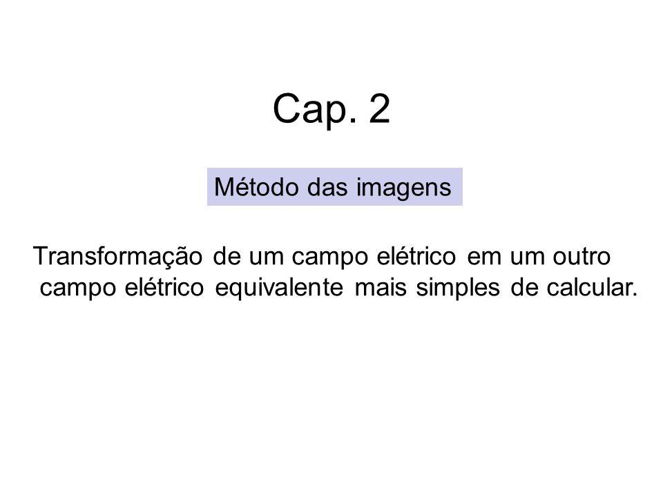 Cap. 2 Método das imagens. Transformação de um campo elétrico em um outro.